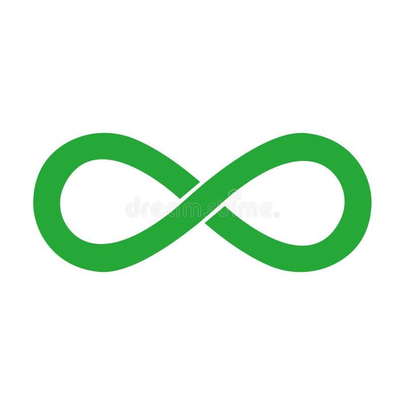 Eco, Organisch, Ecologie, Kringloop zwart symbool of teken stock illustratie