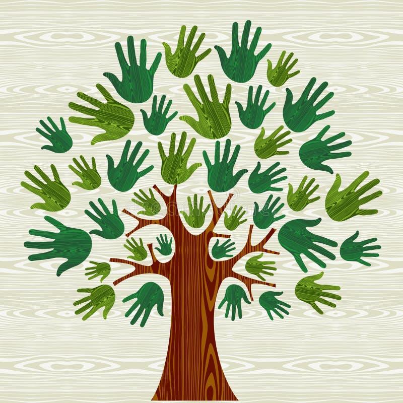 Eco ręki życzliwe Drzewne royalty ilustracja