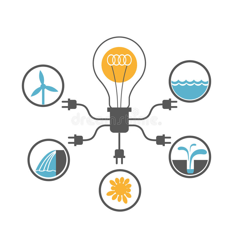 Eco safe energy sources concept. Light bulb connected to eco safe energy sources: sun, surf, wind, geothermal and hydro power stock illustration
