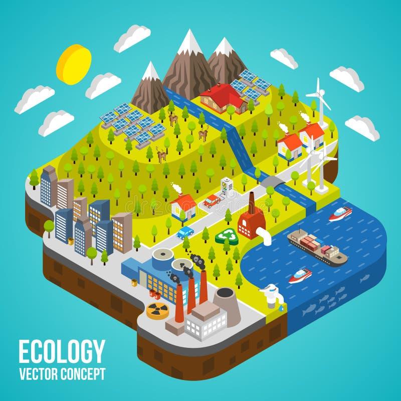 Eco stadsbegrepp royaltyfri illustrationer