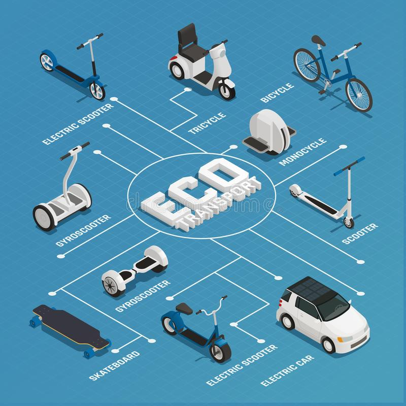 Eco Transport Isometric Flowchart royalty free illustration