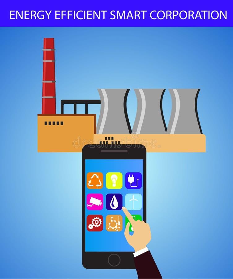 Eco vänlig fabrik på en digital pekskärmminnestavla vektor illustrationer