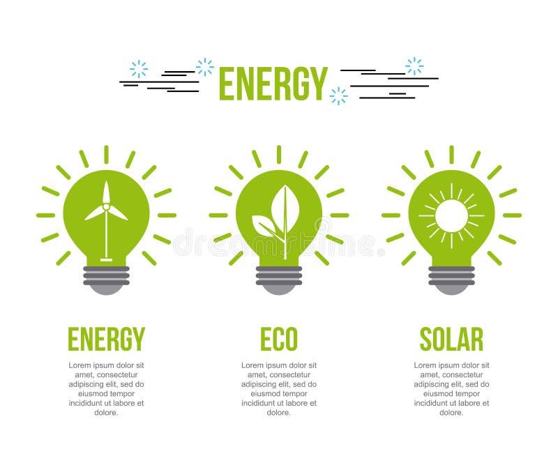 Eco vänlig släkt bild stock illustrationer
