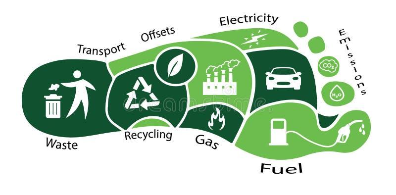 Eco węgla odcisk stopy ilustracja wektor