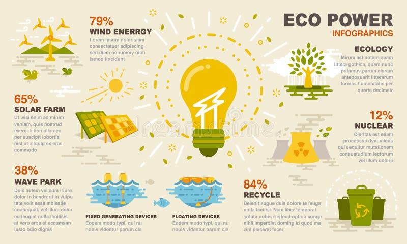 Eco władzy infographics royalty ilustracja