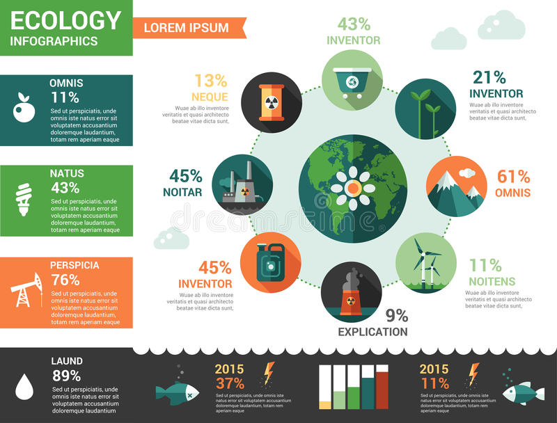 Ecología - cartel plano del infographics del diseño ilustración del vector