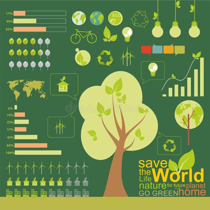 Ecología, infographics, elemento ambiental ilustración del vector