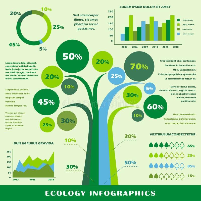 Ecologia infographic ilustração royalty free