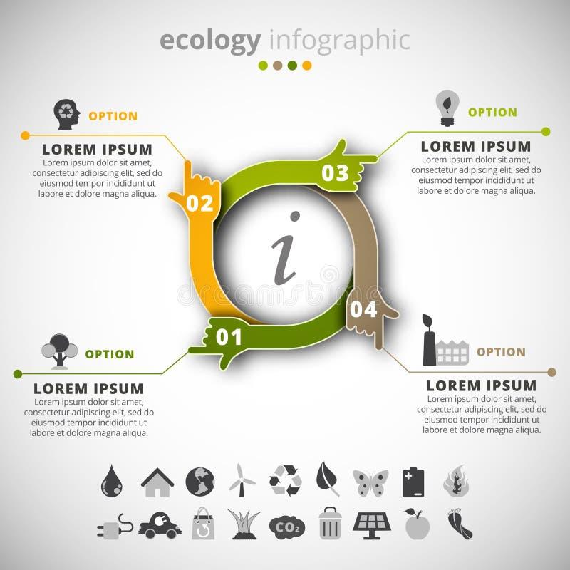 Ecologia infographic ilustração stock
