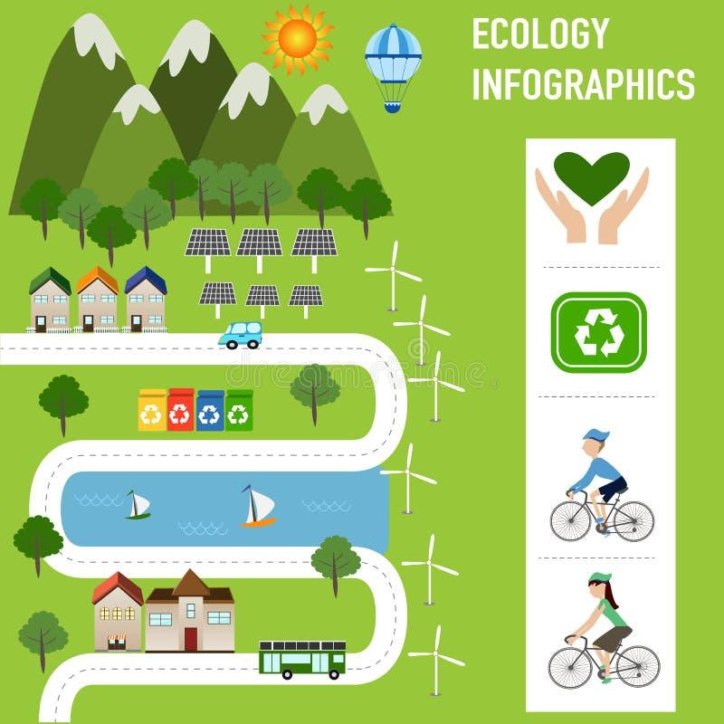 Ecologia infographic ilustração do vetor