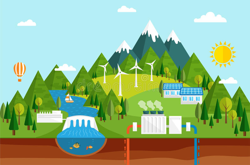 Ecological energy sources. Renewable energy like hydro, solar, geothermal and wind power generation facilities