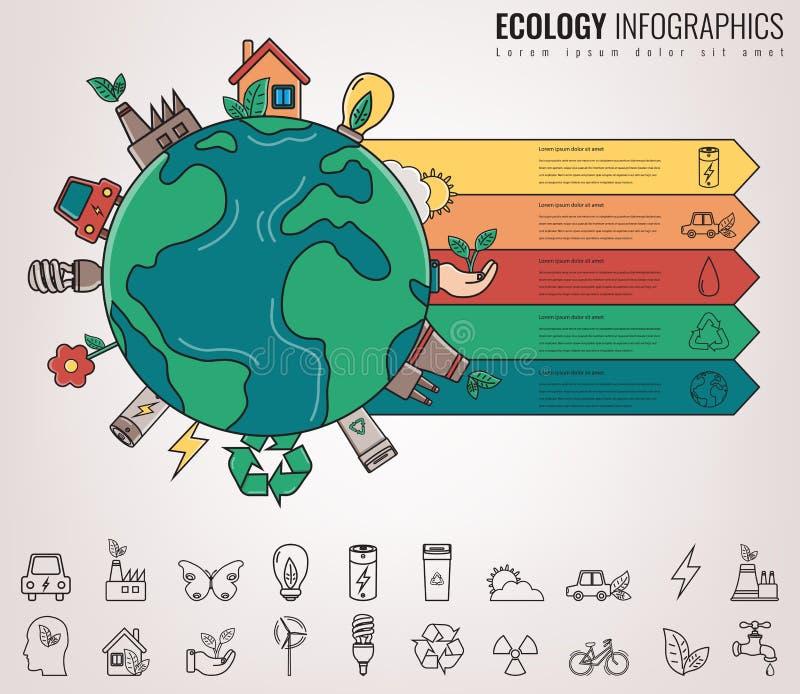 Ecologie en milieuinfographics Groene planeet met ecologiepictogrammen Hand getrokken illustratie Vector stock illustratie