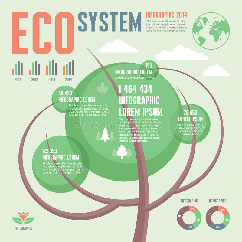 Ecologiesysteem - Infographic-Concept - Vectorillustratie vector illustratie