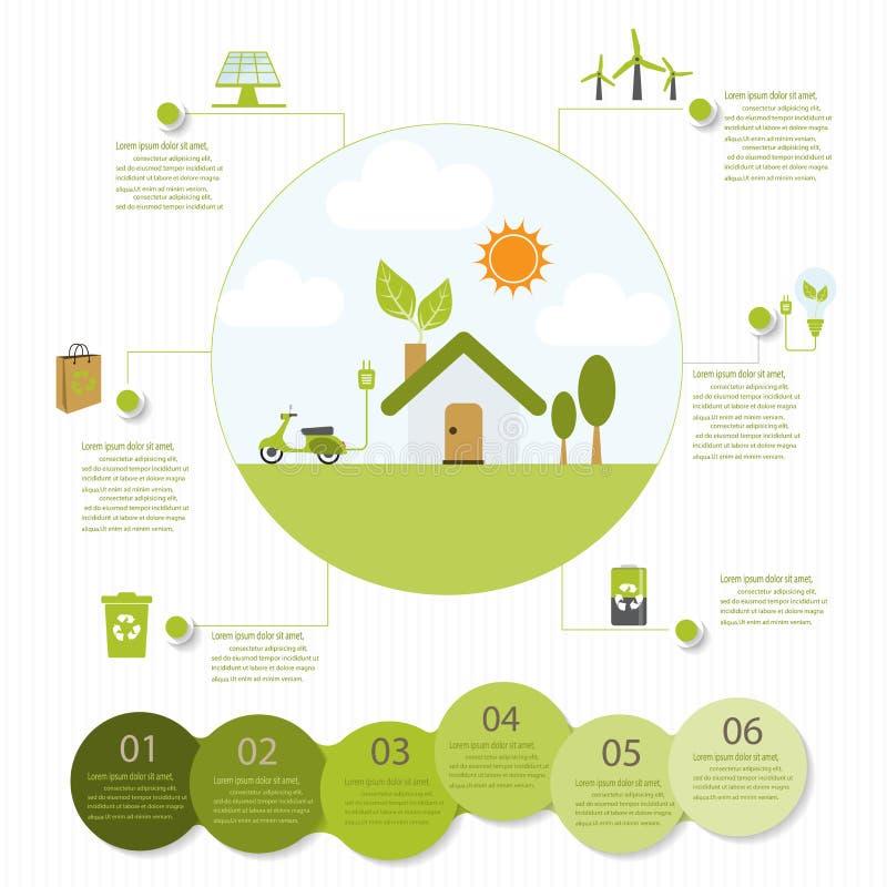 Ecologische Infographics royalty-vrije illustratie
