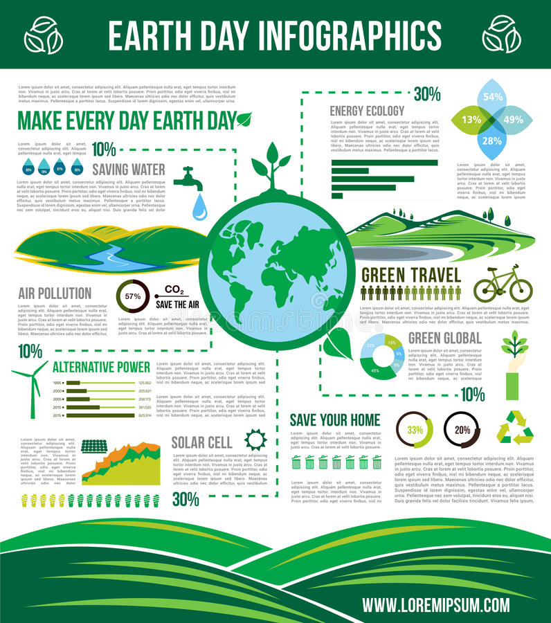Ecology earth conservation vector infographics. Earth Day global infographics on nature ecology conservation and earth pollution problem. Vector design of global vector illustration