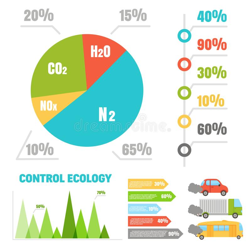 Ecology infographics set with air water and soil pollution charts vector illustration. stock illustration