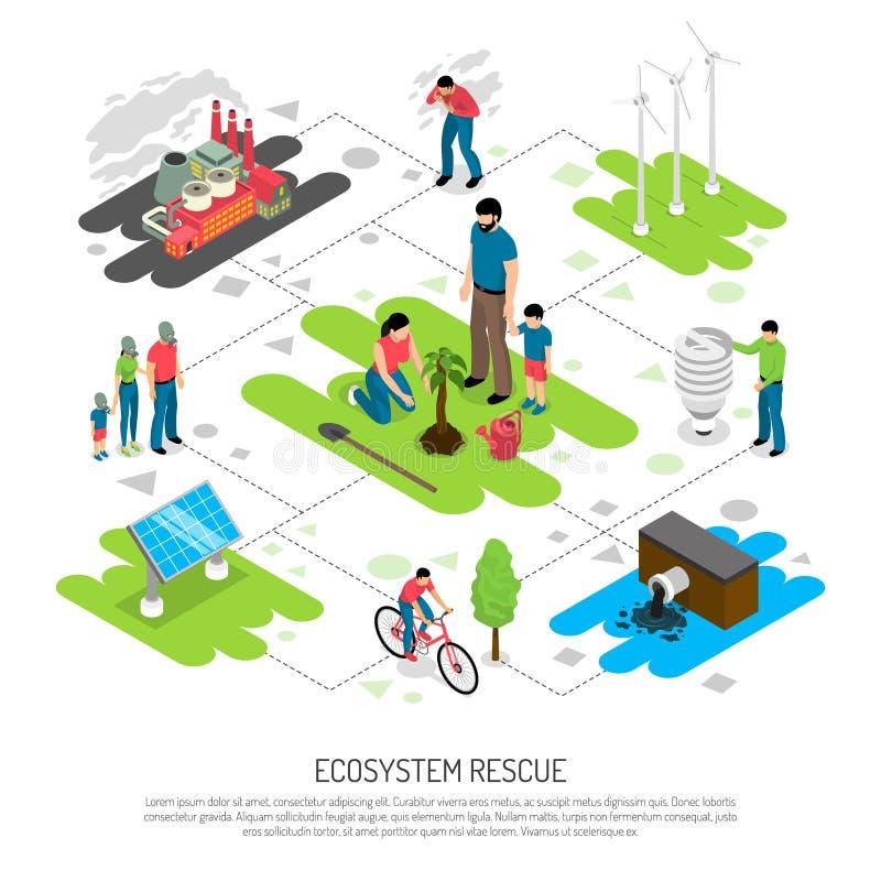 Ecology Isometric Composition stock illustration