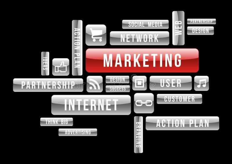 Ecommerce маркетинга иллюстрация вектора