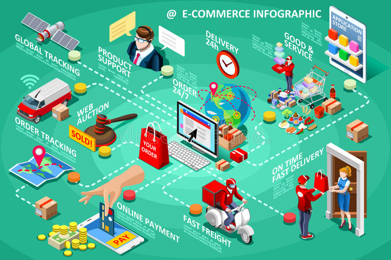 Ecommerce Icons Infographics Vector. Ecommerce icons isometric people and online shopping infographic vector flowchart stock illustration
