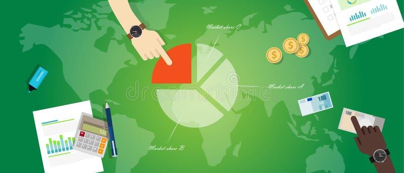 Economía del beneficio del gráfico de negocio del gráfico de sectores del producto de la cuota de mercado ilustración del vector
