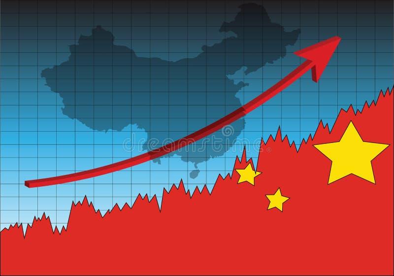 A economia chinesa está crescendo ilustração stock
