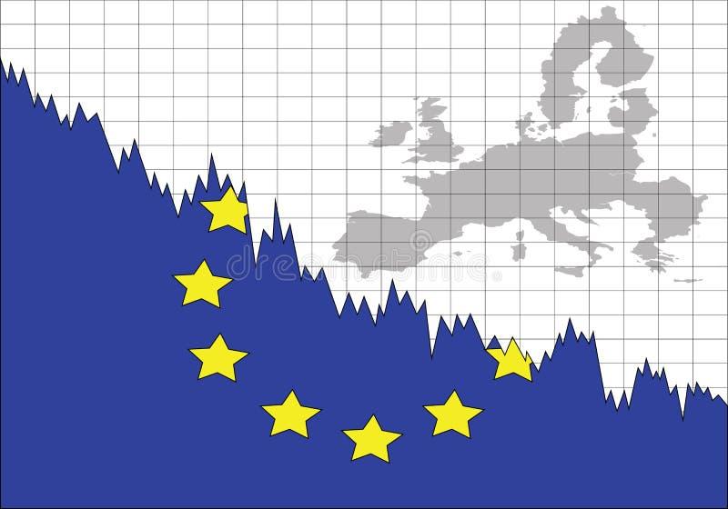 A economia da União Europeia está indo para baixo ilustração do vetor