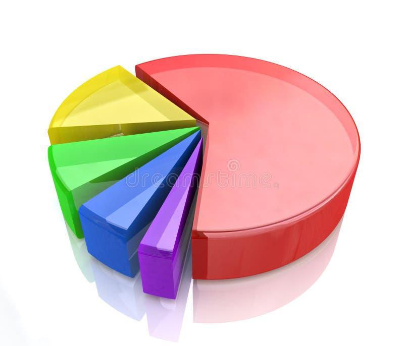 Economic circle stock image