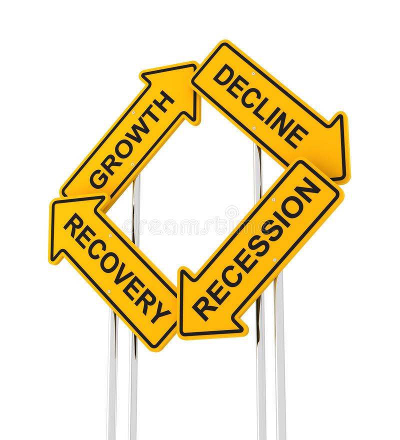 Economic cycle. Road signs forming economic cycle, 3d render vector illustration