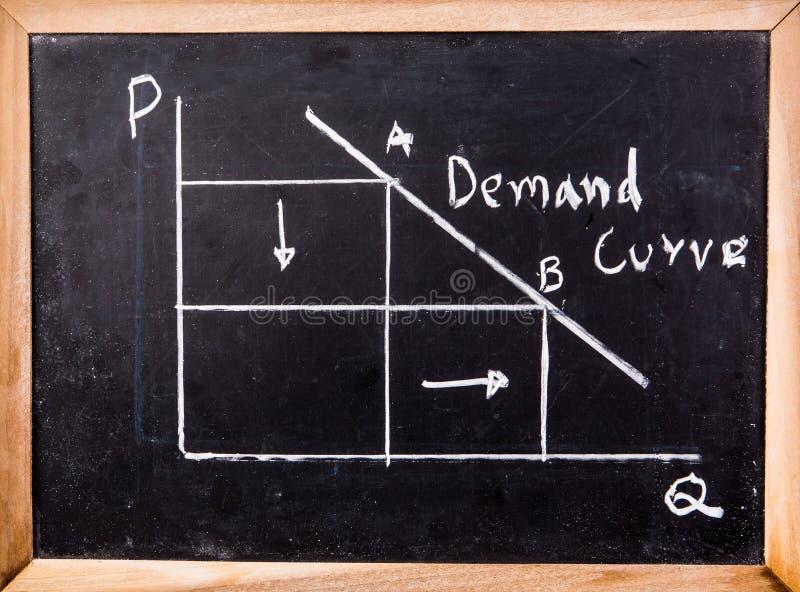 Economics graph on blackboard. Economics graph draw on blackboard stock photos