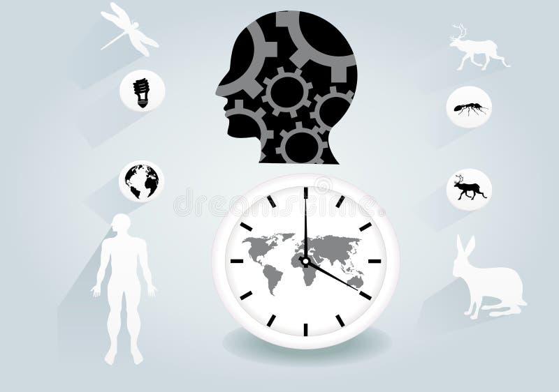 Ecoology projekta wektoru konceptualna płaska ilustracja Czarna ludzka głowa, zegar, zwierzęta royalty ilustracja