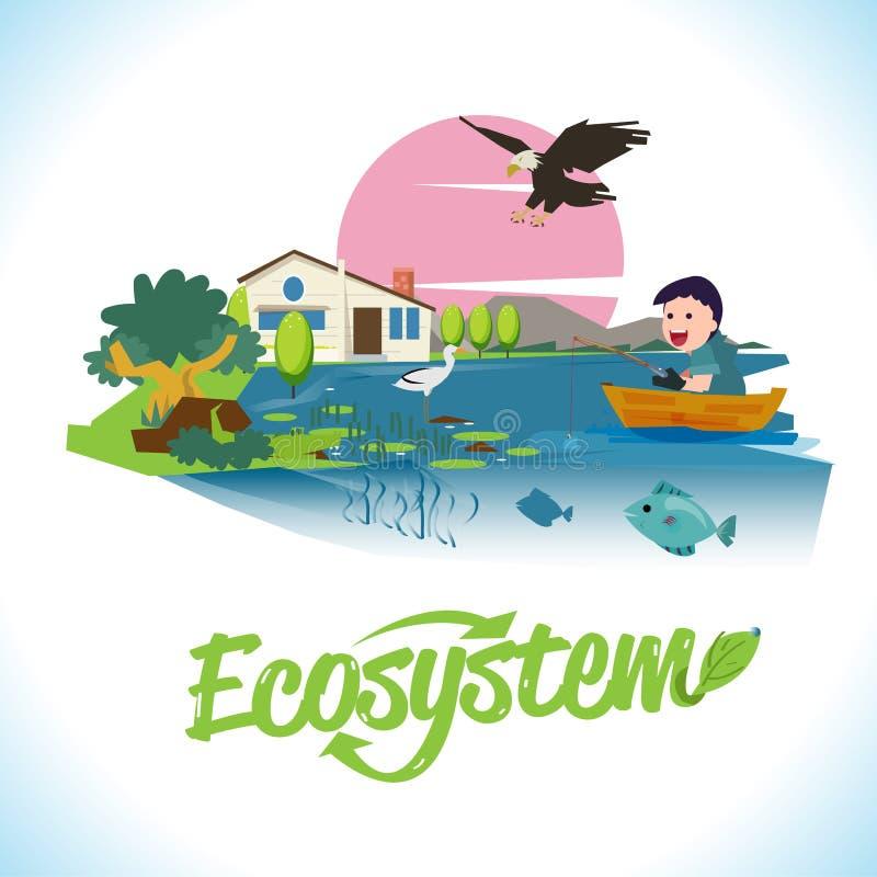 Ecosytem gemenskap av bosatta organismer i samverkan med de nonliving delarna av deras miljö typografisk för titelrad vektor illustrationer