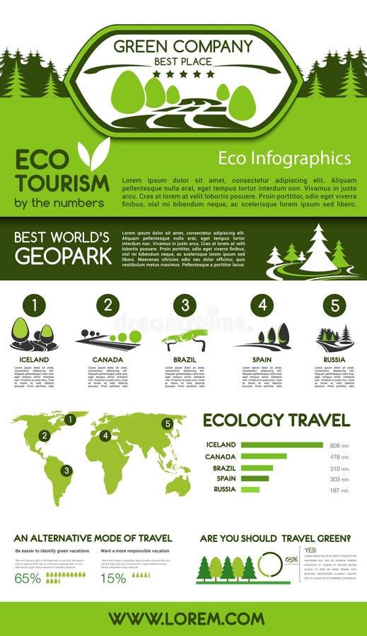 Ecotourism grön resande infographicsdesign stock illustrationer