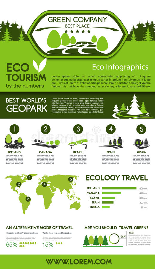 Ecotourism green traveling infographics design stock vector download ecotourism green traveling infographics design stock vector illustration 86068054 gumiabroncs Choice Image