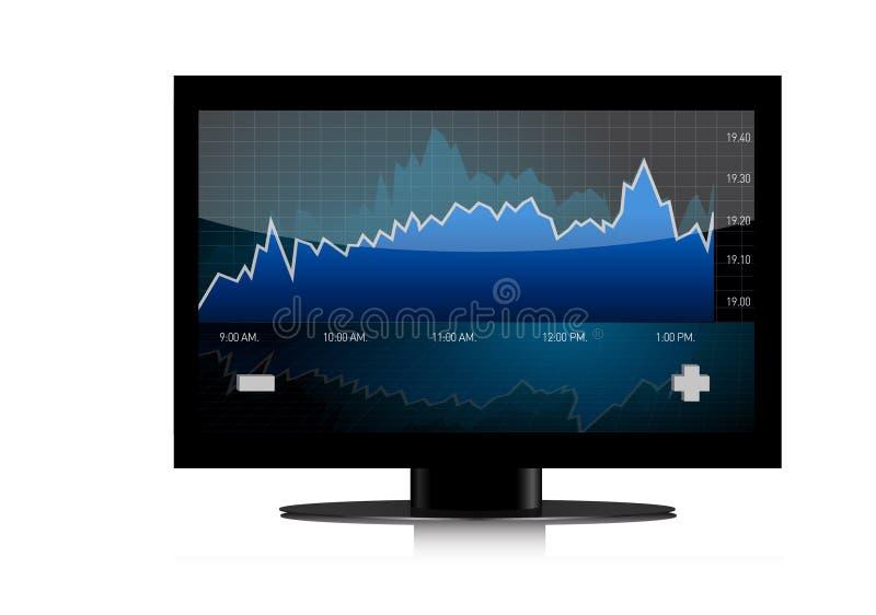 Ecrã de computador com dados financeiros e cartas ilustração do vetor