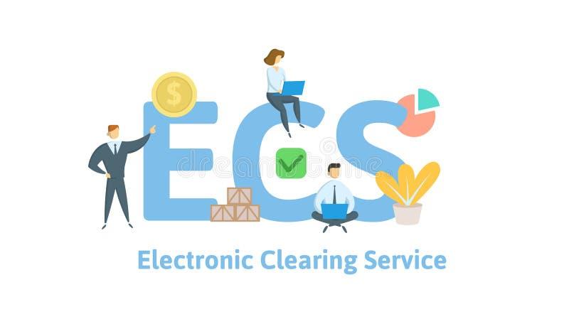 ECS,电子清除的服务 与主题词、信件和象的概念 平的传染媒介例证 查出在白色 向量例证