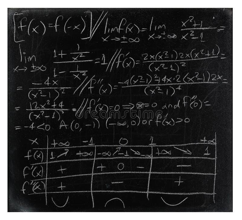ecuación fotos de archivo libres de regalías