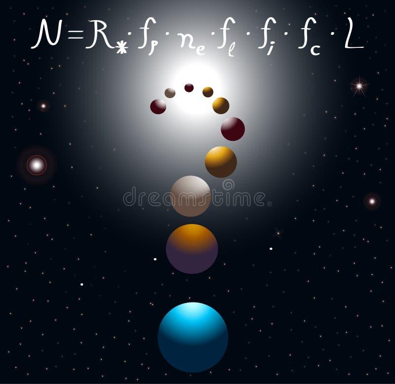 Ecuación de Drake ilustración del vector