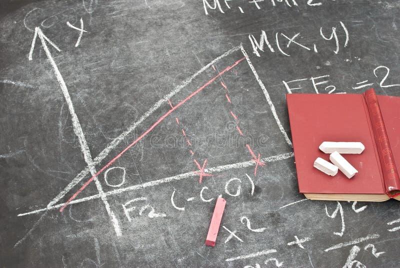 Ecuación matemática foto de archivo libre de regalías