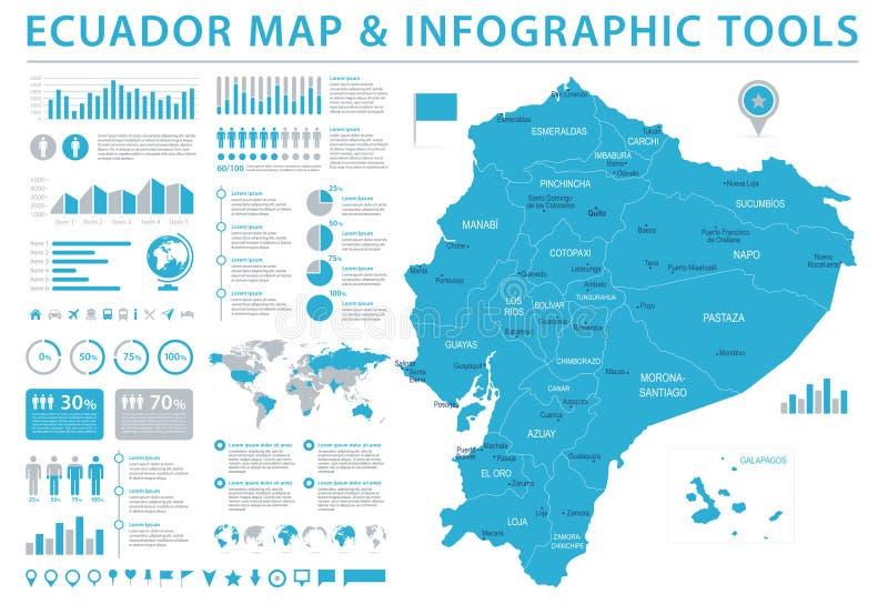 Ecuador Map Info Graphic Vector Illustration Stock Illustration
