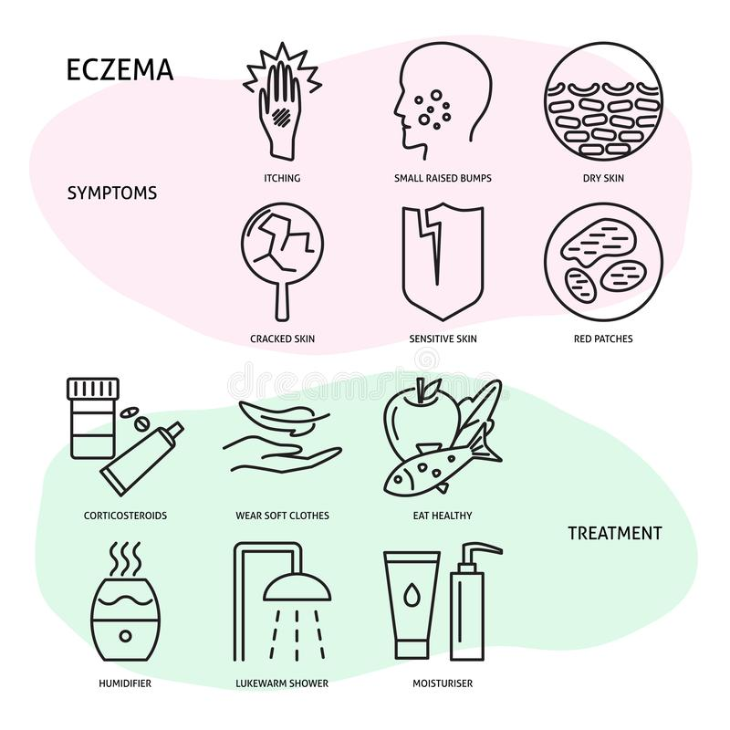 Eczema symptoms and treatment icon set in line style vector illustration