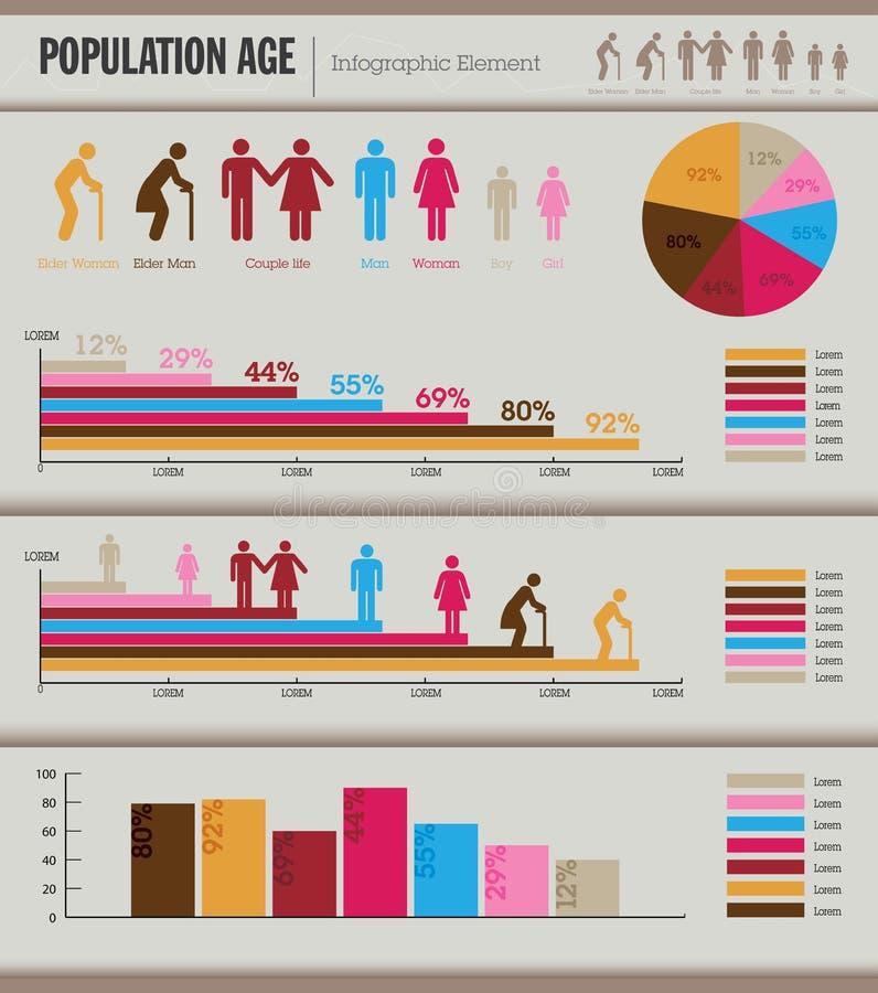 Edad de la población infographic stock de ilustración