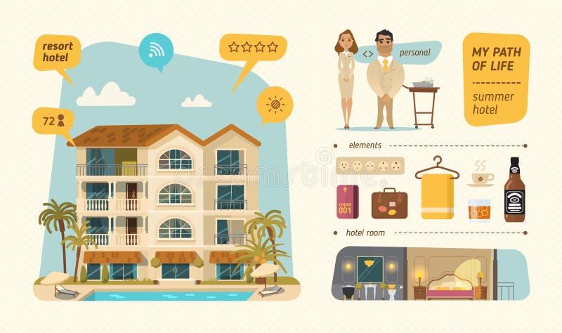 Edificio del hotel en verano stock de ilustración