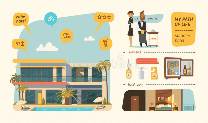 Edificio del hotel en verano ilustración del vector