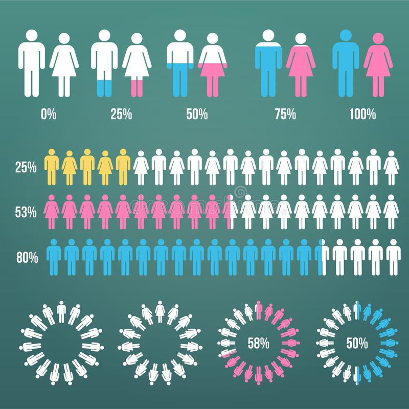 Editable People infographics for reports and presentation, percents, graphs, pie charts. Male and Female Infographic template. Vec. Tor illustration royalty free illustration