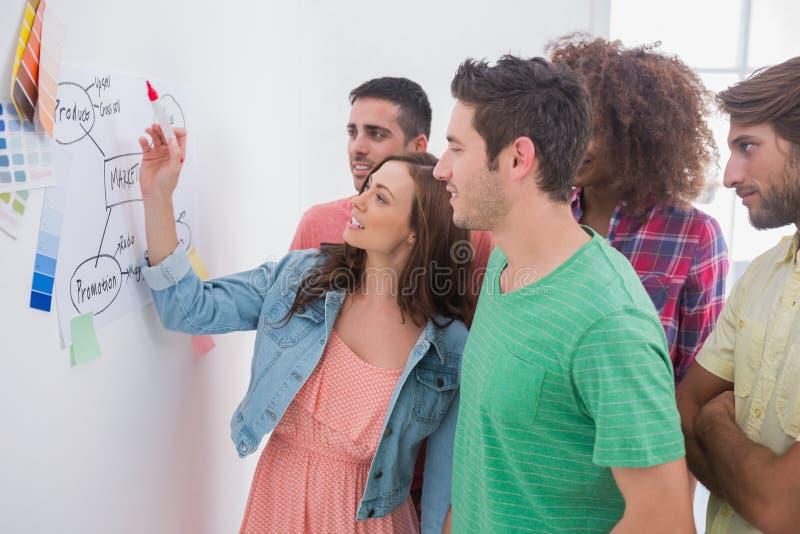 Editor explaining her flowchart to team. Editor explaining her flowchart on whiteboard to her creative team stock image