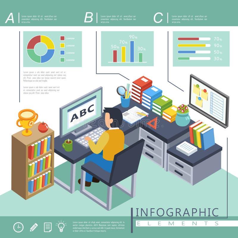 Educação em linha infographic ilustração stock