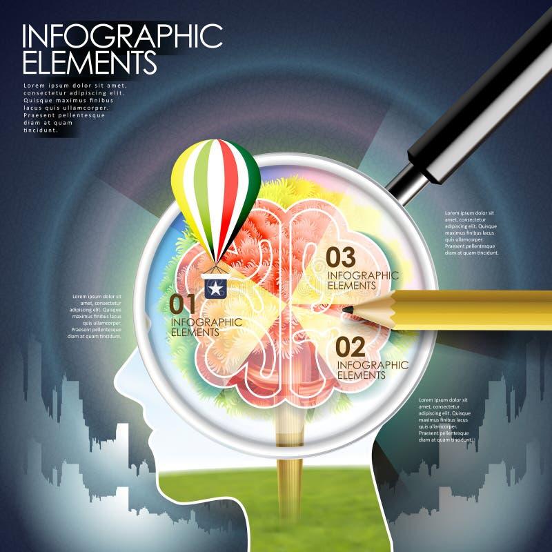 Educação infographic com um cérebro e uma lupa ilustração stock