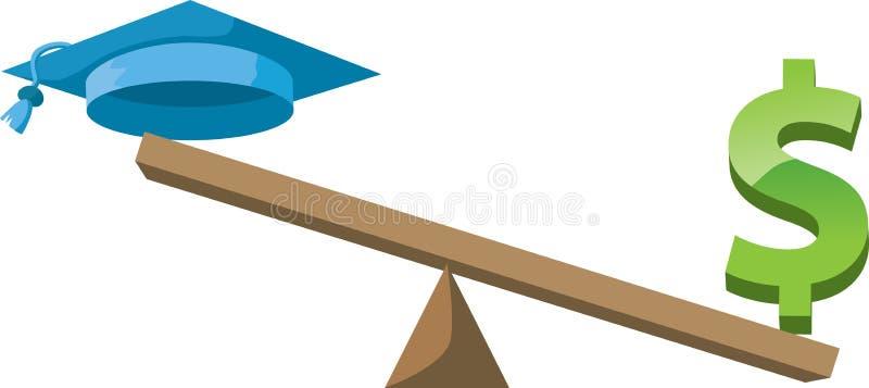 Educación costosa ilustración del vector