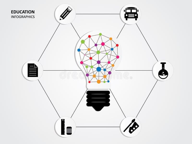 Educación e idea de la lámpara stock de ilustración