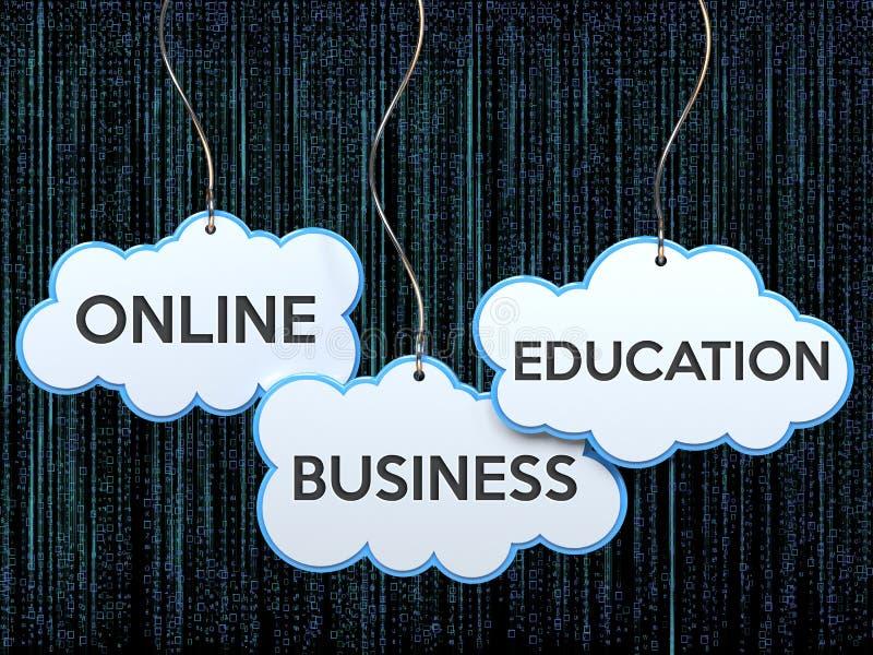 Educación en línea del negocio en bandera de la nube stock de ilustración